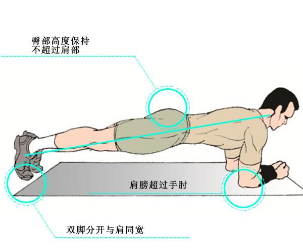 最流行的瘦身运动,林丹坚持了10分钟,你呢? - 草原雄风世界功夫争霸 - 草原雄风世界功夫争霸赛